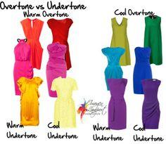 Overtone vs Undertone
