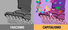 Fascismo y Capitalismo. Y tú, ¿qué opinas?