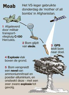 VS gebruikt 'moeder der bommen' tegen IS | Buitenland | AD.nl    De moeder der bommen...stoerheid in de taal van een oorlog? Walgelijk vooral dit plaatje erbij!