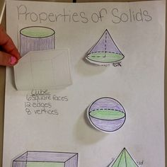 Flipbook my students made to get them to describe the properties of solids. then they can quiz themselves or a partner and self check!