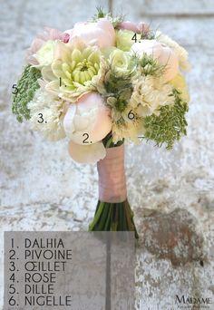 Bouquet de mariée romantique.