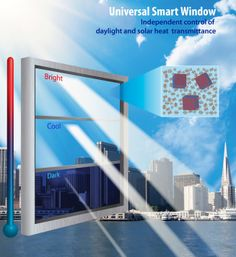 New 'Smart Windows' Let In Light But Keep Out The Heat For Energy Savings