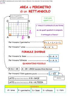 08. Area e perimetro di un rettangolo