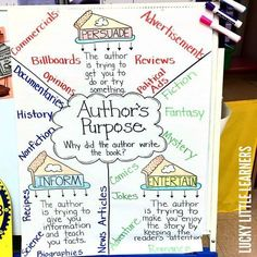 Does anyone else feel like anchor charts are like teacher eye candy??? We are loving this one as we learn about author's purpose this week!