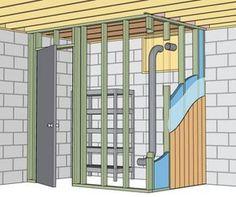 Diagram of a DIY basement root cellar
