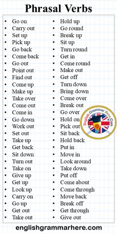58 Most Common Phrasal Verbs List Go on Carry out Set up Pick up Go back Come back Go out Point out Find out Come up Make up Take over Come out Come in Go down Work out Set out Take up Get back Sit down Turn out Take on Give up Get up Look up Carry on Go up Get out Take out Hold up Go round Break up Sit up Turn round Get in Come round Make out Get off Turn down Bring down Come over Break out Go over Hold on Pick out Sit back Hold back