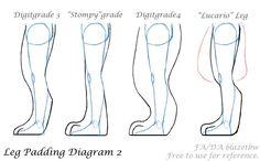 Image result for fursuit digitigrade leg tutorial
