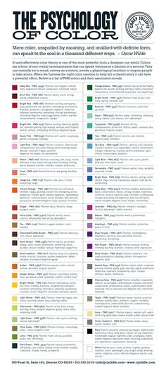 Mood Ring Color Meanings  Mood Ring Colors And Meanings Chart