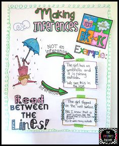 Teaching & Documenting the Common Core Standards with Anchor Charts …Great charts here!