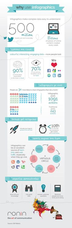 https://social-media-strategy-template.blogspot.com/ #SocialMedia social design