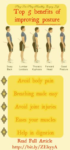 Time to improve the posture.