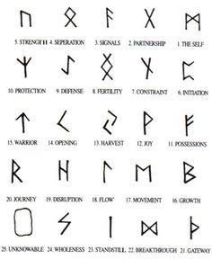 I need to start reading my Runes     again!