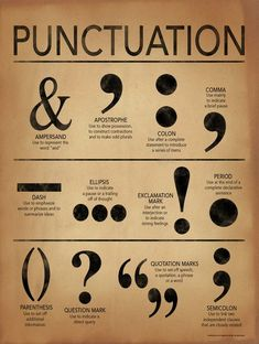 Punctuation Grammar and Writing Poster For Home, Office or Classroom. Fine Art Paper, Laminated, or Framed Punctuation Grammar and Writing Poster For Home, Office or Classroom.Art Print: Punctuation - Gramm ar and Writing Poster by Jeanne Stevenson : Grammar Posters, Writing Posters, Book Writing Tips, English Writing Skills, Writing Words, Grammar Rules, Punctuation Posters, English Lessons, Writing Help