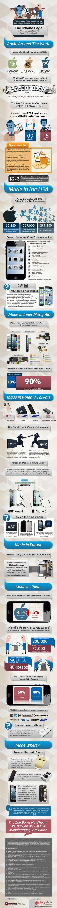 Apple's iPhone: Designed in California but Manufactured Fast All Around the World (Infographic)