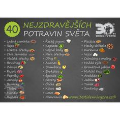 Vychytávky - 30ti denní výzva Healthy Cooking, Cooking Tips, Microbiome Diet, Low Carb Recipes, Healthy Recipes, Dieta Detox, Acupressure Points, Healthy Lifestyle Tips, Good Advice