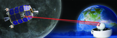 International Space Station Testing Laser Broadband Connection from Orbit Earth And Space Science, Earth From Space, Electronic Frontier Foundation, Satellite Orbits, Communication Networks, 3d Video, International Space Station, Data Transmission, Space And Astronomy