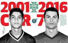 """1realmadridlife: """" Cristiano Ronaldo : 15 Years with the portugal NT 2001-2016 ! """""""
