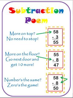 This is a great way to help the kids remember the steps in subtraction!