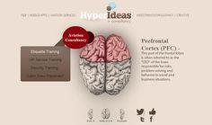 HyperIdeas & Consultancy Brand Identity on Behance