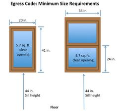Image result for window height from floor code