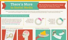 Infographic: There's More To Social Media