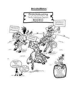 854 best nursing images in 2019 rn humor doctor humor medical humor Nurse Practitioner Resume Examples bronchodilators cute oncology nursing nursing assessment pharmacology nursing pediatric nursing nursing