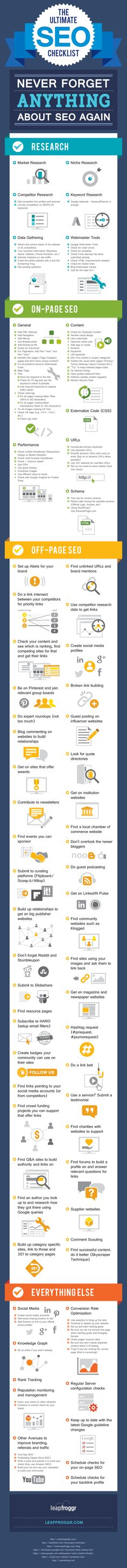 The Ultimate SEO Checklist: Never Forget Anything About SEO Ever Again