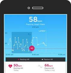 Screenshot of Heart Health features of the UP App