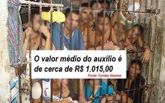 Governo pagou R$ 549 milhões de auxílio-reclusão para familiares de presos em 2014