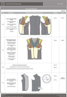 Secuencia de Operaciones Tailoring Techniques, Techniques Couture, Sewing Techniques, Suit Pattern, Jacket Pattern, Sewing Clothes, Diy Clothes, Clothing Patterns, Sewing Patterns