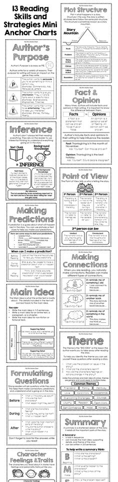 These mini anchor charts are a great addition to your interactive reader's notebook. Each anchor chart gives an explanation of a reading strategy or skill. Students can glue them in their journal for quick and easy reference while they are independently r Reading Lessons, Reading Strategies, Reading Skills, Teaching Reading, Reading Activities, Guided Reading, Reading Groups, Mini Reading, Guter Rat