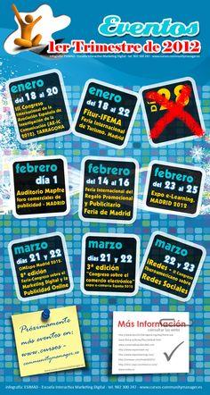 Eventos, primer trimestre de 2012 #SocialMedia #MarketingDigital #Educacion