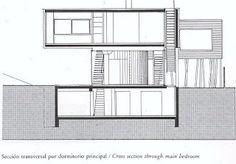 Final Project: FINAL PROJECT - Villa Dall'Ava