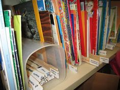 Bread box and paint sticks to organize books for teacher use