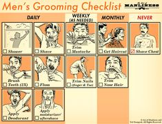 A Handy Dandy Men's Grooming Checklist