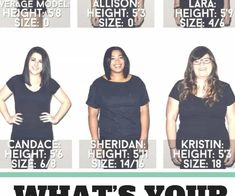 The composition of your body (muscle, bone, and fat) tells a lot more about how much you should weigh than any height-weight chart. Height To Weight Chart, Height And Weight, Weight Charts, Tiny Waist, Body Shapes, Composition, Challenge, Muscle, Fat