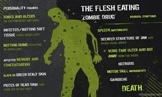 Drugs Turning Teens Into ZOMBIES: Parents Must Prep Up
