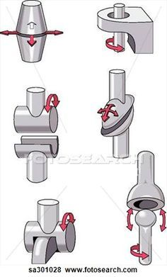 different types of mechanical joints - Google Search