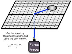 Recognizing Forces Concept Builder: a tool that challenges