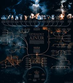 The genealogy of the Ainur. The God-spirits of Middle-Earth. Much of this information comes from the MERP expansion of the fandom by Iron Crown Enterprises and Tolkien Enterprises. Hope you l...