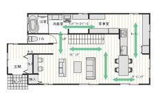 家事動線 もっと見る Narrow House, First Apartment, Room Planning, Room Tour, Japanese House, Interior And Exterior, My House, Building A House, Furniture