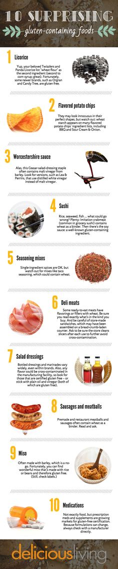 10 surprising gluten-containing foods   Gluten Free content from Delicious Living #gftips