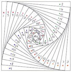 15 Meilleures Images Du Tableau Paques Iris Folding Iris Folding