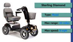 Sterling Diamond Scooter Review