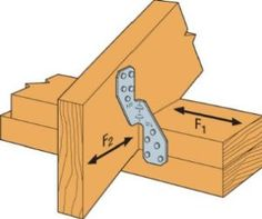 Amazon.com: (100 Count) Simpson Strong Tie H2.5AZ Hurricane Tie ZMax: Industrial & Scientific