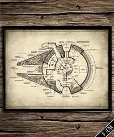 'Spacey' GALLERY WALL - Millenium Falcon technical drawings blueprint poster