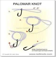 A fishing knot