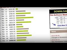 How To Earn Cash Online 2016 Make Money Online With $1500 A Day.!
