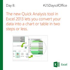 Day 8: The new Quick Analysis tool in Excel 2013 lets you convert your data into a chart or table in two steps or less. Link for more information: http://blogs.office.com/b/microsoft-excel/archive/2012/10/22/quick-analysis-discover-new-insights.aspx