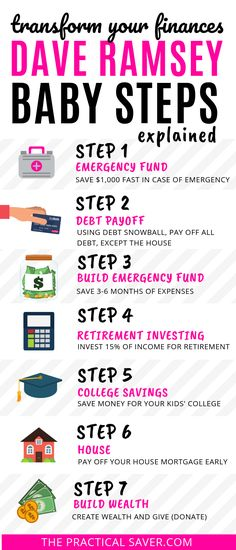 Dave Ramsey's Baby Steps That Work Like Magic ( Is A Surprise) – Finance tips, saving money, budgeting planner Budgeting Finances, Budgeting Tips, Financial Tips, Financial Planning, Financial Assistance, Faire Son Budget, Investing For Retirement, Investing Money, Planning Budget